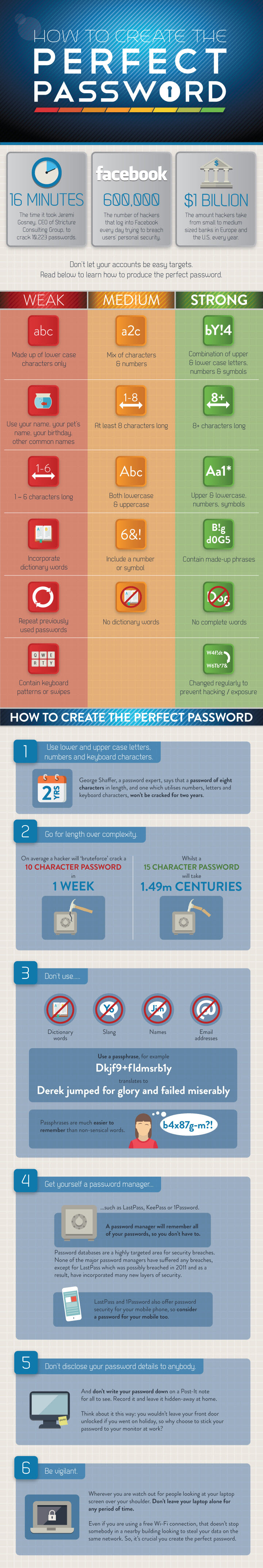 infographic-password